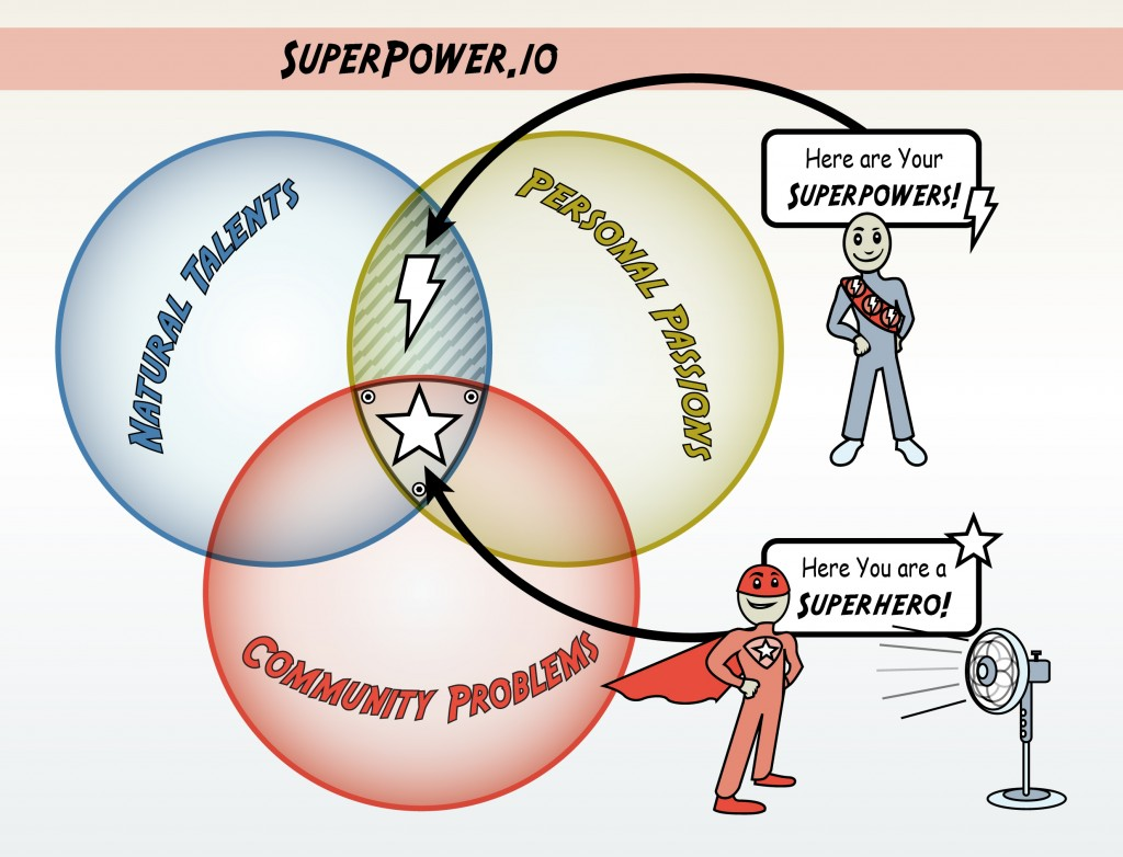 superpowerio_11-13-13C