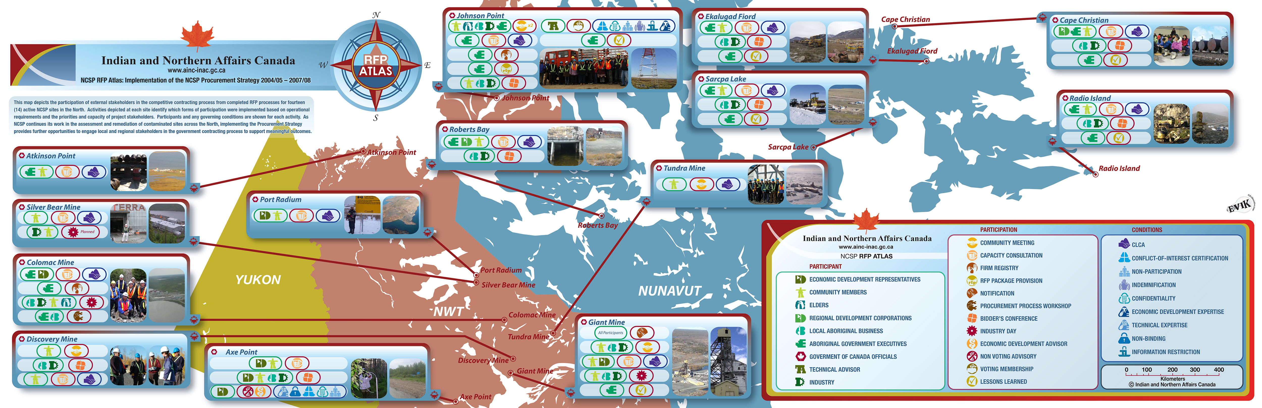 Evikreative Inac Ncsp Rfp Atlas Graphic